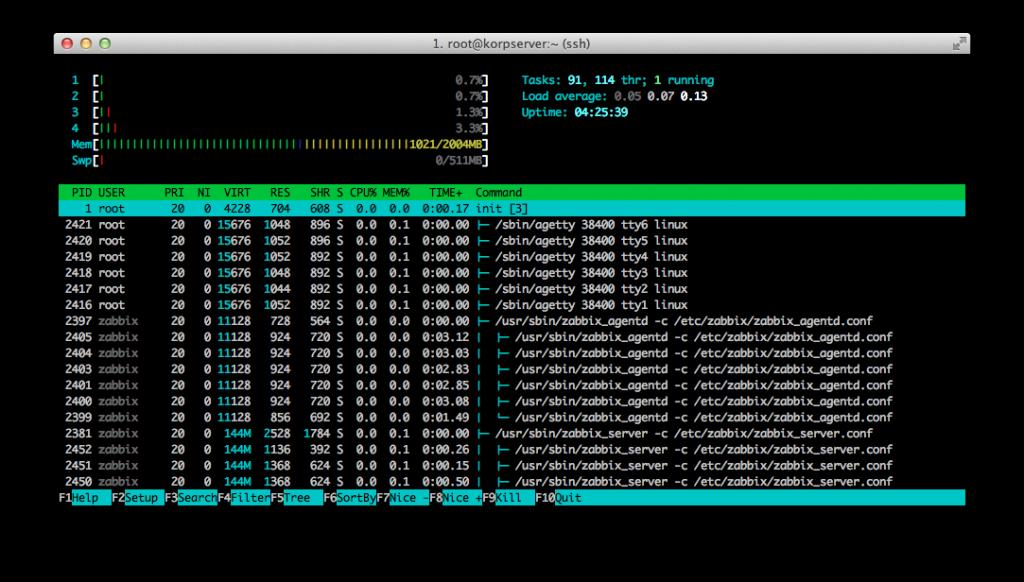 Линукс сервер для начинающих своими руками