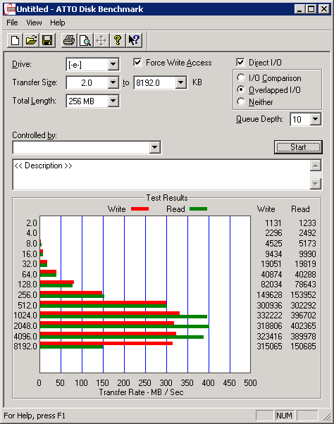 HP MSA2000 atto disk benchmark depth=10