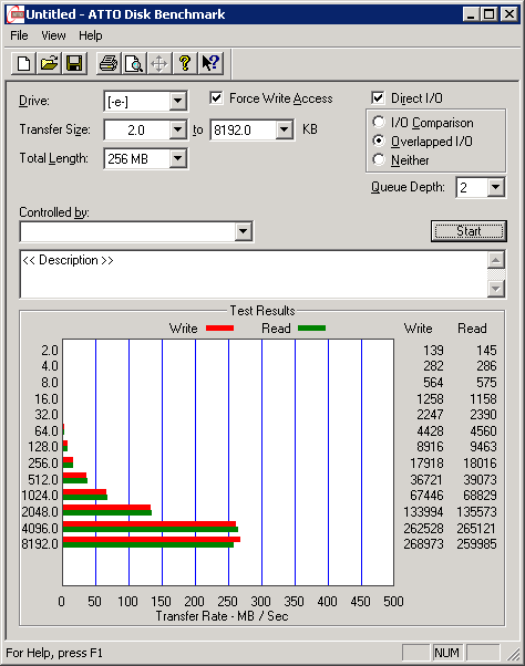 HP MSA2000 atto disk benchmark depth=2