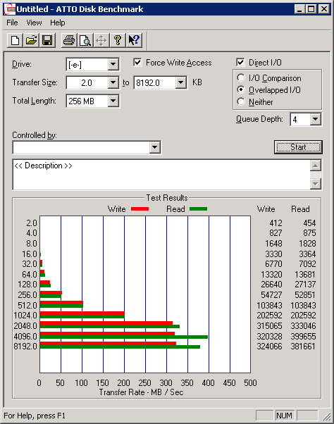 HP MSA2000 atto disk benchmark depth=4