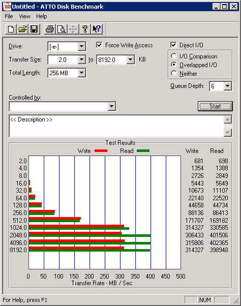 HP MSA2000 atto disk benchmark depth=6