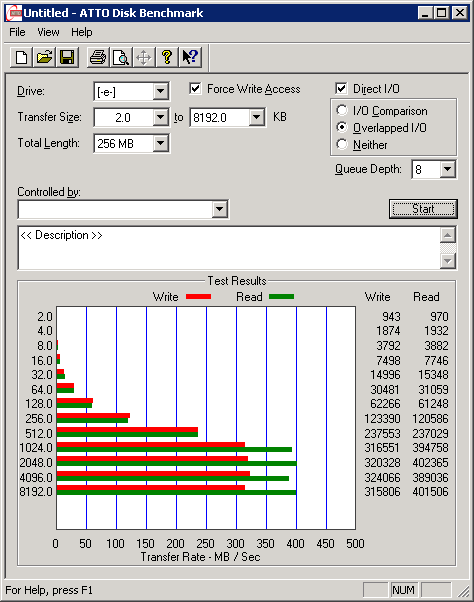 HP MSA2000 atto disk benchmark depth=8