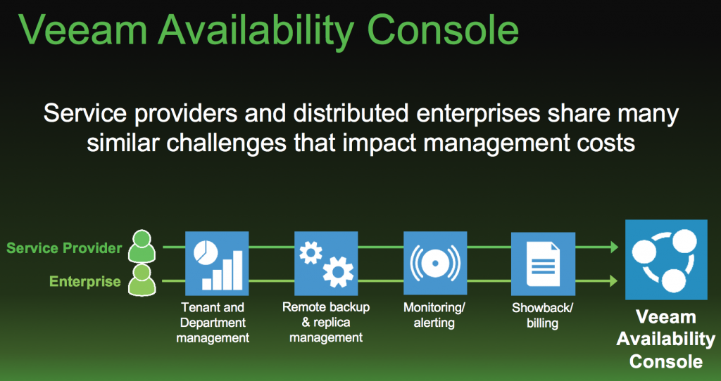 veeam-availability-platform-4