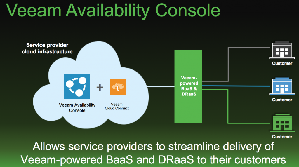 veeam-availability-platform-5